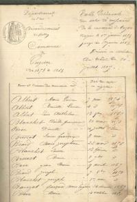 Registre de 1853 à 1862